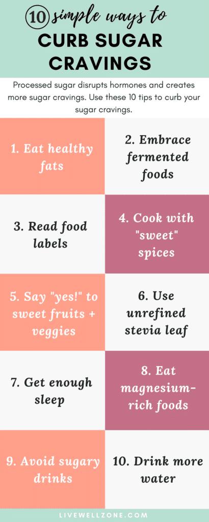 curb sugar cravings infographic