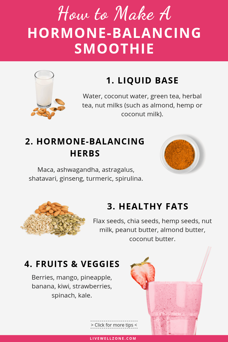Smoothies for Hormone Balance: Tips & Recipes - Live Well Zone