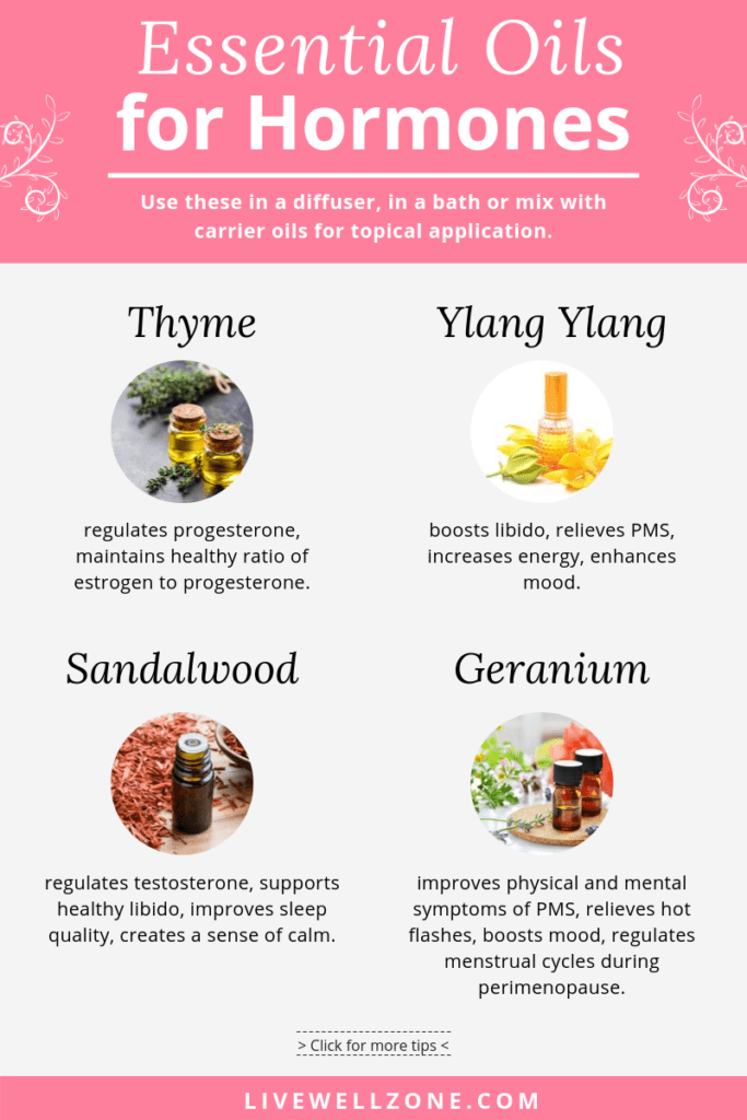essential oils for hormone support infographic