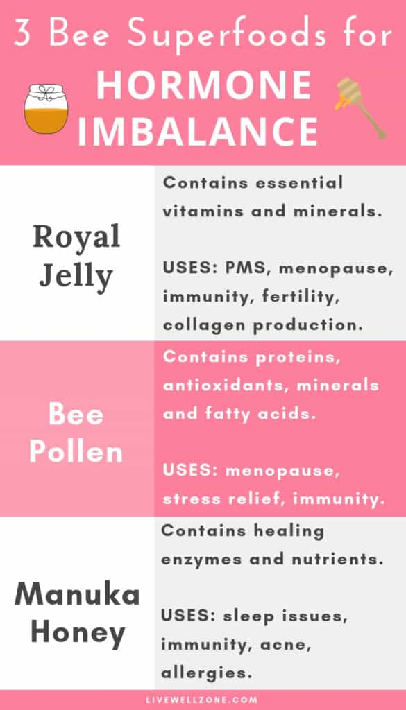 benefits of royal jelly bee pollen manuka honey for hormones infographic