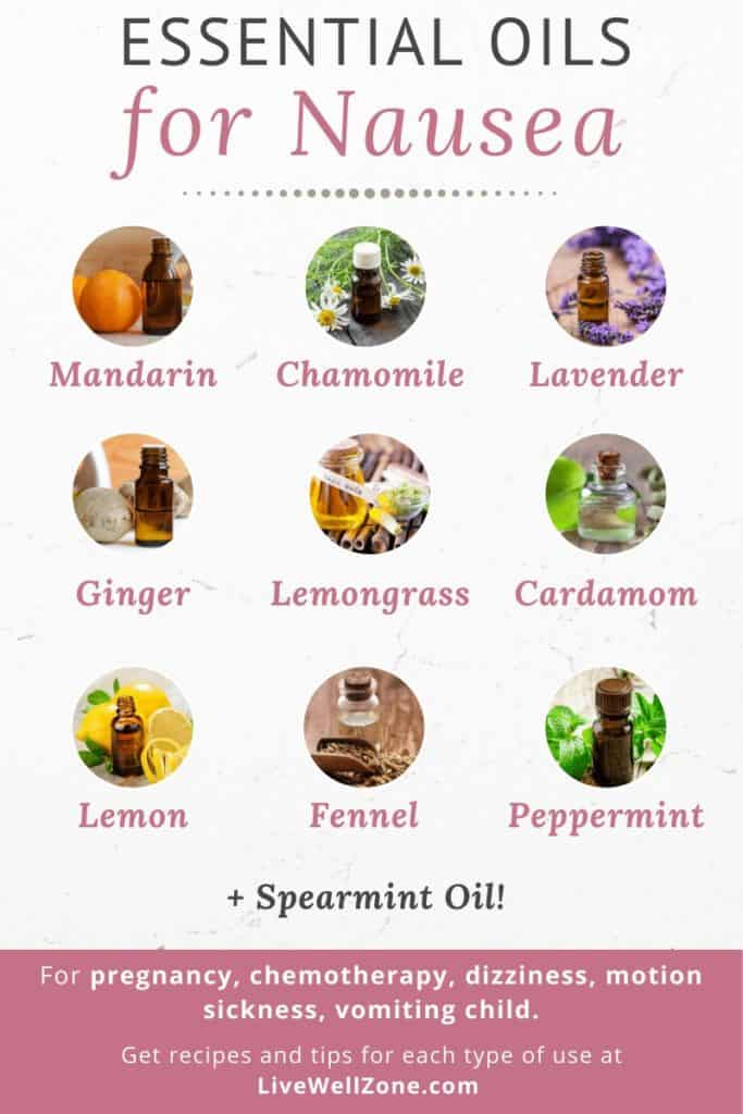 essential oils for nausea infographic